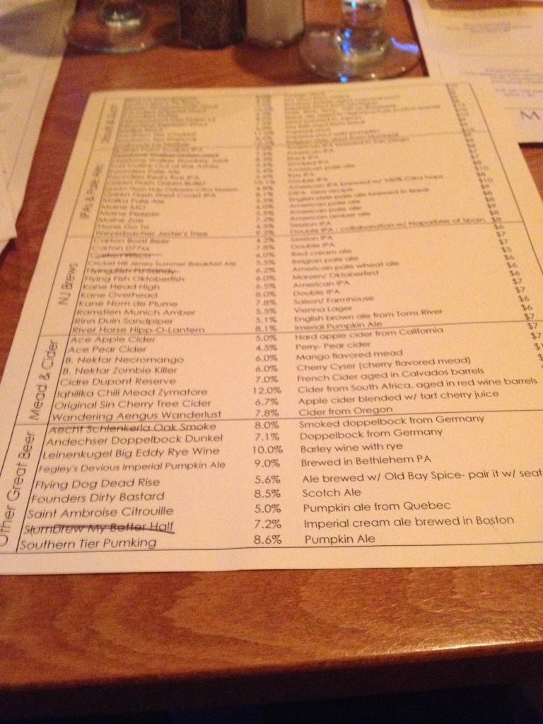 This is only half of their beer menu.